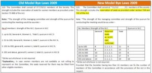 CHS bye laws comparison
