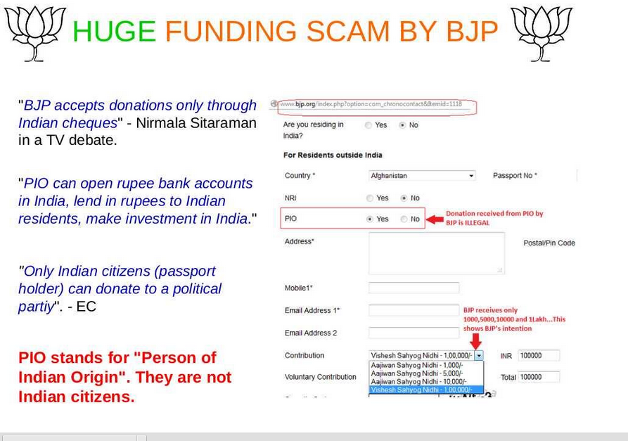 Illegal soliciting of funds by BJP