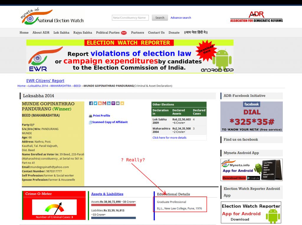 Munde Gopinathrao Pandurang Bharatiya Janata Party BJP   Constituency- BEED MAHARASHTRA  - Affidavit Information of Candidate