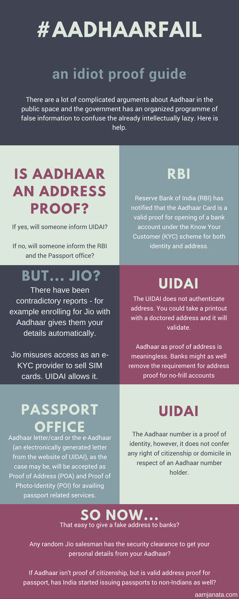 Aadhaar card and security risks