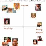 The cartel that is Modi sarkar
