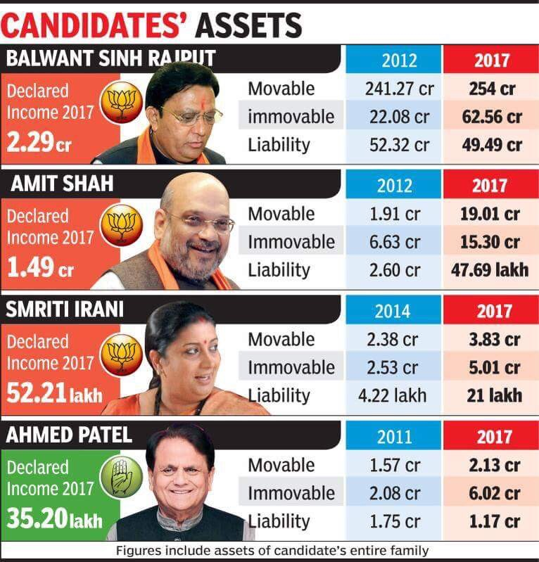 bjp-leader-assets