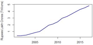 Misusing Statistics 4