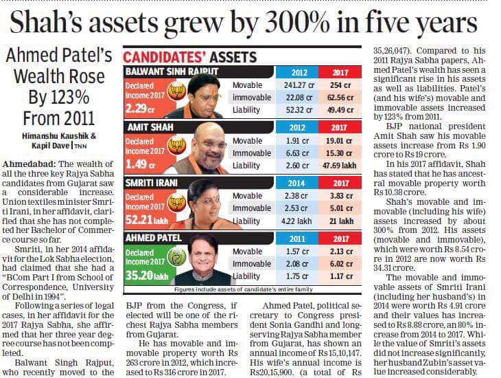 Reports of suspicious growth in assets of Gujarat politicians removed from news sites 2