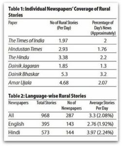 A 2011 report on rural reporting in media by EPW