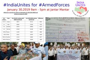 #IndiaUnites for #ArmedForces