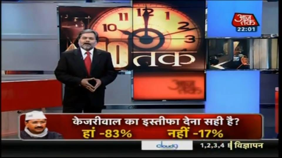 83% think kejriwal did the right thing by resigning
