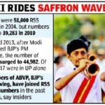 Handy links to clobber Narendra Modi brigade with