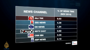 What is paid news in India and why is it such a problem?