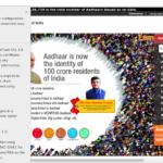 Cobrapost exposes rampant corruption in UID – Aadhaar Cards
